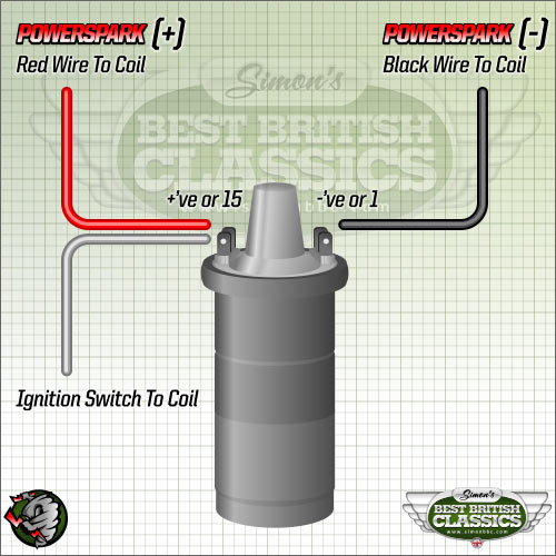 Powerspark Distributor Installation Guide