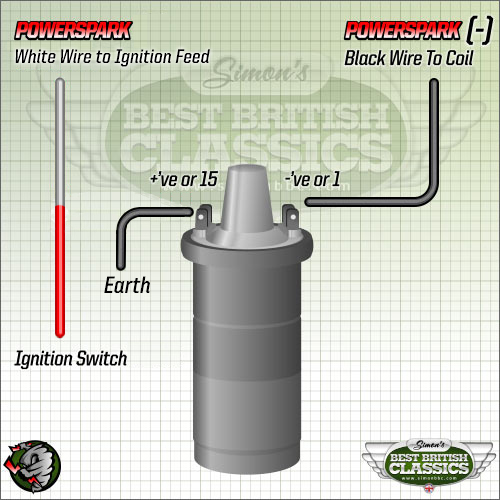 pos wiring?w=614 powerspark positive earth plus ignition kit installation guide accuspark wiring diagram at fashall.co