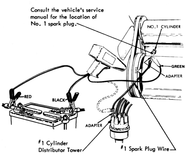powerspark timing light instructions