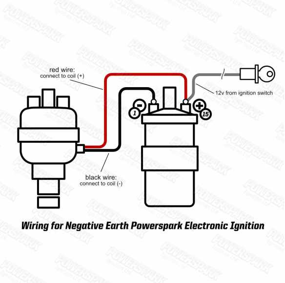 how to fit a powerspark electronic ignition kit