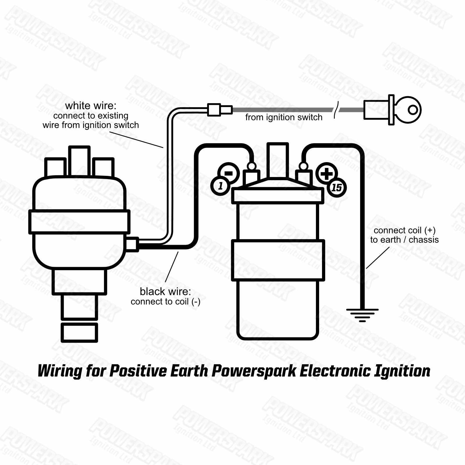 wiring-diagram-pos-earth_w
